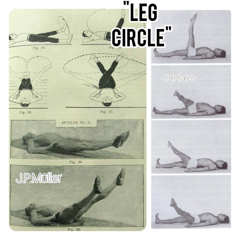 similitudes entre ejercicios Müller y Pilates